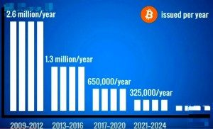 Бесплатная раздача биткоинов (сатоши, bitcoin, BTC)
