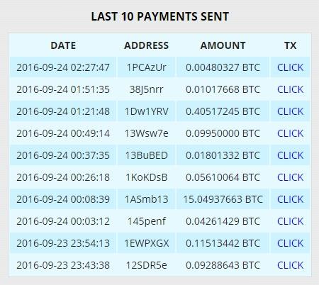 freebitcoin - вывод биткоинов (сатоши, bitcoin, BTC)