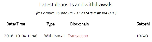 bonusbitcoin-withdrawal